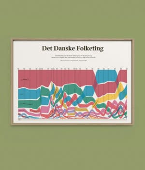 Det Kulørte Udvalg - Det danske folketing