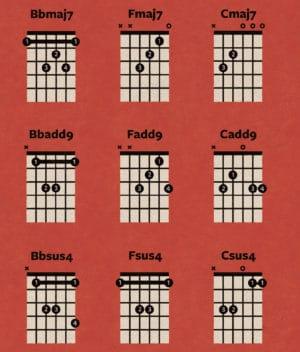 Det Kulørte Udvalg - Guitarakkorder plakat